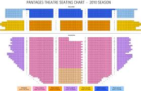 Pantages Theatre Seating Charts Theatre In La