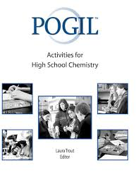 For each type of the reaction types in model 1, explain why a combustion reaction cannot be classified as that. Pogil Activities For High School Chemistry