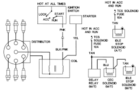 72 monte carlo wiring diagram color wiring diagram \u2022 2001 monte carlo radio harness repair guides wiring diagrams wiring diagrams autozone com rh autozone com 86 monte carlo wiring diagram