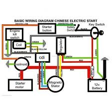wiring diagram for x pocket bike wiring image wiring diagram for 50 cc pocketbike wiring discover your wiring on wiring diagram for x18 pocket