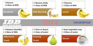 Indian Diet Chart Pdf 7 Days Gm Diet The Best Indian Vegetarian Diet To Lose