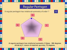 Regular Pentagon A regular pentagon has rotational symmetry of order 5 5 4 1 3 2
