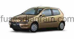 fuse box fiat punto 3 Fiat Punto Evo Fuse Box EVO Hatchback
