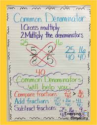 Comparing Fractions Anchor Chart 71 Ageless Anchor Chart For Fractions