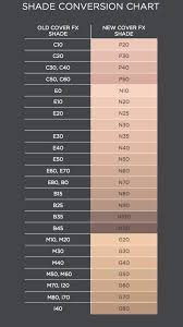 Coverfx Shade Conversion Chart If You Had Powderfx And