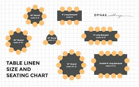 table linen size chart dpnak weddings