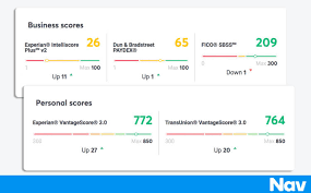 Chart Of Credit Rating Scores Paydex Score The Dun Bradstreet Business Credit Rating