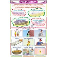 Preposition Chart In Hindi Preposition Chart 50x75cm