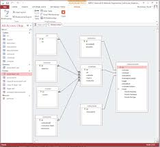 database tools continuous improvement management of change database tool users