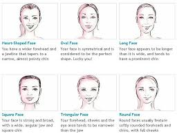 Face Shape Chart Sunnies For Your Face Shape Face Shapes Face Shape Chart