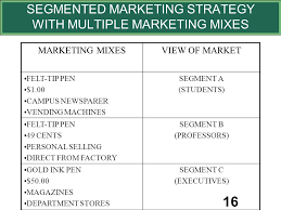 Vending Machine Marketing Strategy New Focusing Marketing Strategy With Segmentation And Positioning Ppt