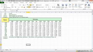 Bend Allowance Chart For Sheet Metal Solidworks Sheet Metal Tutorial Bend Allowance And Bend Tables