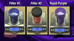 What Is The Best Oil Filter Of 2019 Top 5 Reviews And