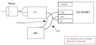 2001 ez go golf cart wiring diagram 2001 automotive wiring diagrams go golf cart wiring diagram a2735897 7 ez xport%20wiring%20diagram