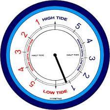 Tide Chart Long Beach Wa Tide Predictions For Ilwaco And Long Beach Wa Usa Long