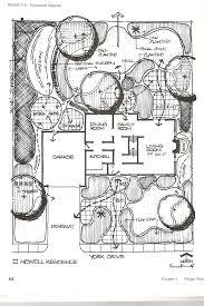 landscape architecture blueprints. Basic Landscape Design: Simple Steps For Planning Your Garden . Architecture Blueprints
