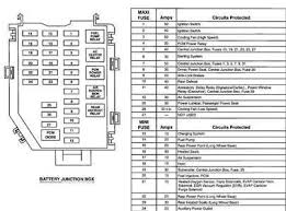 solved need fuse box diagram for lincoln 2000 signature fixya need fuse box diagram for lincoln 2000 signature s lincoln town car