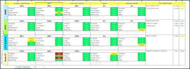Free Excel Project Timeline Template Portfolio Management ...