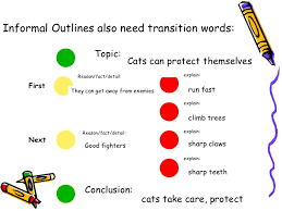 transition sentences for essays how to use transition words and essay transition words view larger