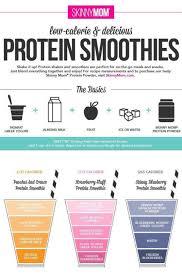 Smoothie Recipe Chart Protein Smoothie Tumblr