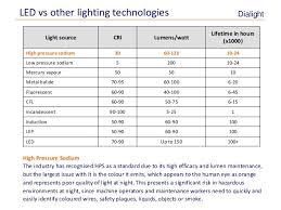 Metal Halide Vs Led Lumens Chart Energy Maintenance Savings With Led Lighting