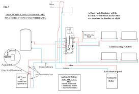 pre 2011 pipestat Nest Thermostat Wiring Diagram dry well thermostat fitted close to the boiler in the solid fuel flow pipe