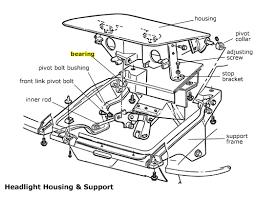 c5 corvette parts diagram c5 image wiring diagram corvette exterior zip corvette parts blog on c5 corvette parts diagram
