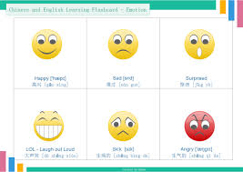 Emotion Flashcard  Free Emotion Flashcard TemplatesMake Flash Cards Free