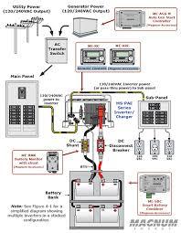 magnum pae inverter solar system battery backup systems on grid battery backup system