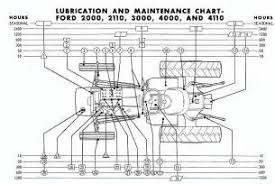 ford 4000 wiring diagram ford image wiring diagram ford tractor wiring diagram 4000 images on ford 4000 wiring diagram