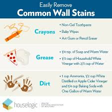 how to remove oil stains from wall