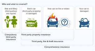 Drivers Insurance Quote Fascinating Car Insurance Quote Unlicensed Drivers Inspirational Car Insurance
