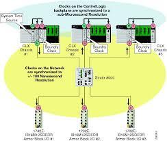 290263 jpg 1783 Etap2f Wiring Diagram 1783 Etap2f Wiring Diagram #17