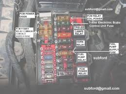 ford f wd under hood fuse box diagram ford truck 1995 ford f250 351 4wd under hood fuse box diagram