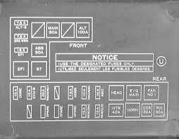 repair guides circuit protection fuses com fig