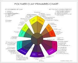 Pacific Polymers Color Chart New Polymer Primaries Chart Maggie Maggio