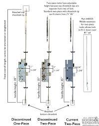 how to replace a gu ferco multipoint lock in a pella door rh allaboutdoors com sliding patio door handles sliding patio door lock