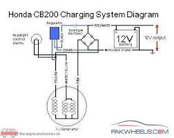 honda cg 125 wiring diagram honda image wiring diagram what is a governor in a motorbike general motorcycle on honda cg 125 wiring diagram