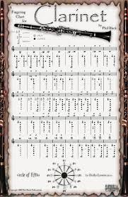 Printable Clarinet Finger Chart Pin By Ogorman Music On Music Instruction Information In