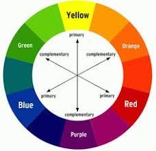 Color Family Chart 9 Best Color Families Images Elements Of Art Teaching Art