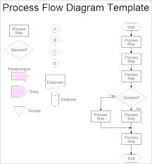 Decision Flow Chart Template Brochure Templates For Google