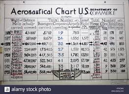 Aeronautical Chart Symbols Aeronautical Chart Stock Photos Aeronautical Chart Stock