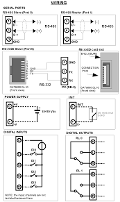 modbus wiring diagram schematics and wiring diagrams wiring diagrams baxter db15 mfg wiki