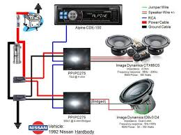 alpine car cd player wiring diagram wiring diagram sony car cd player wiring diagram image about
