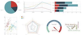 R Shiny Bar Chart Github Xd Deng Echarts2shiny To Insert Interactive Charts