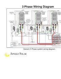 wiring diagram for inverter at home lovely photos basic home wiring Basic House Wiring Diagrams basic home wiring plans and wiring diagrams readingrat