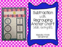 2 Digit Subtraction With Regrouping Anchor Chart Www