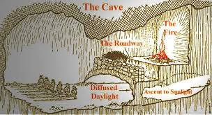 the english blog com have you been living under a rock   the english blog com have you been living under a rock plato s allegory of the cave