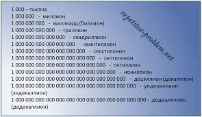 Числа великаны и их названия  Числа великаны
