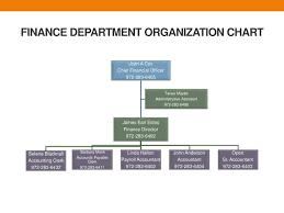 Ppt Finance Department Organization Chart Powerpoint